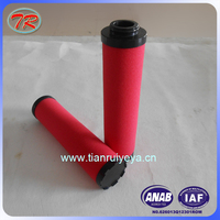 Domnick hunter polyester fiber air filters cartridge