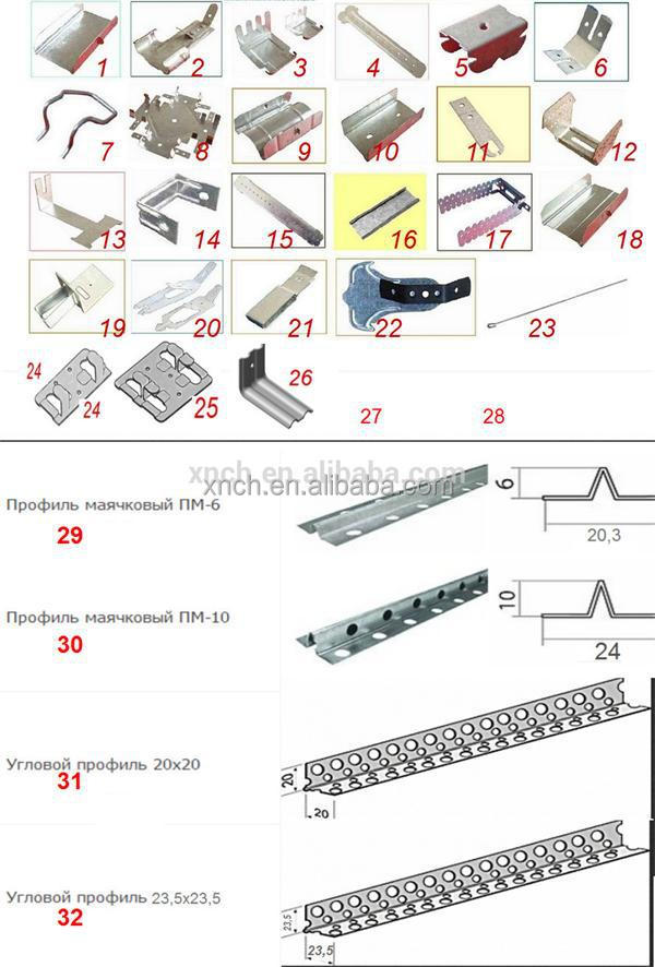 Acoustical Ceiling Hanger Wire Accessories