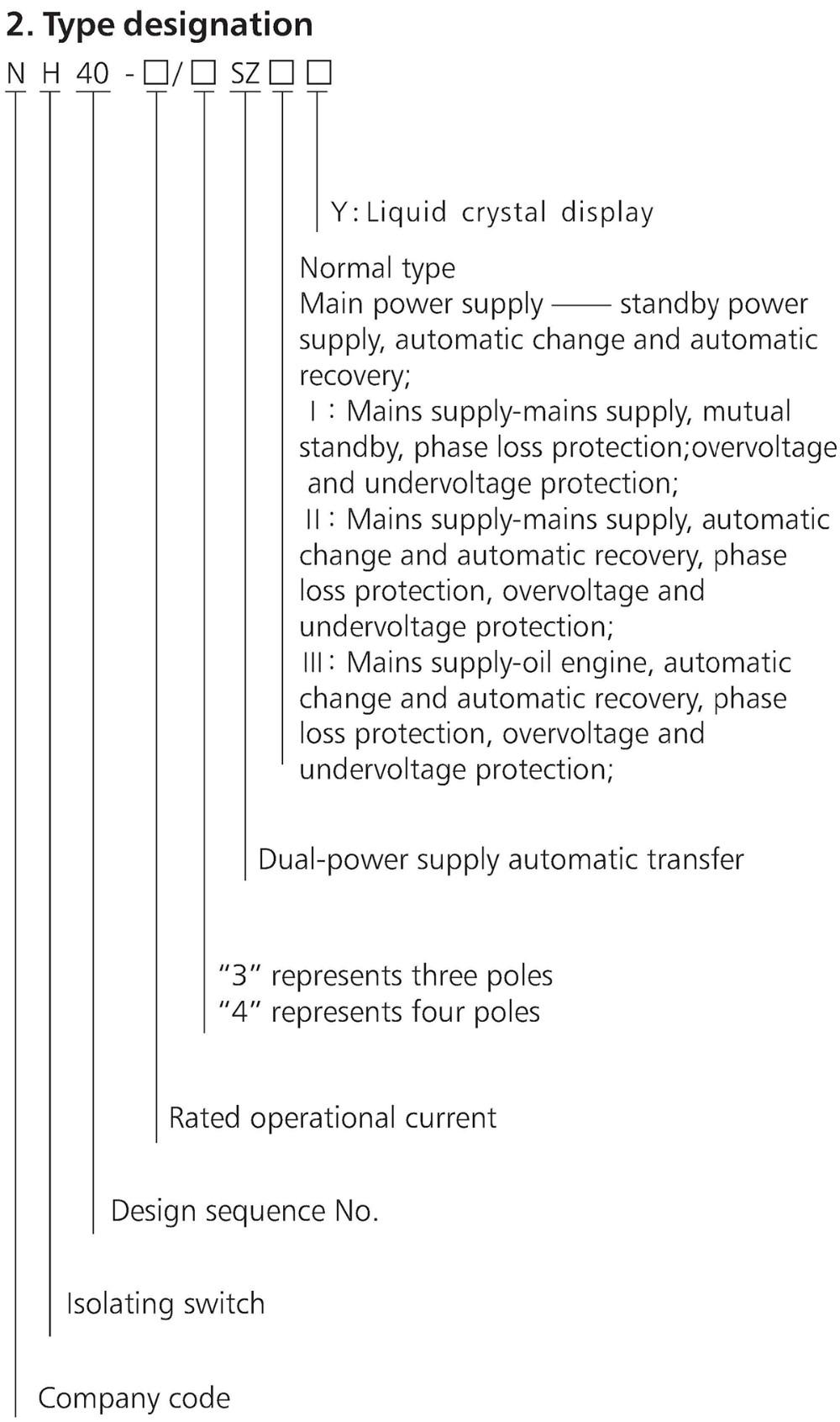 Pc Class Atse Dual Power Supply Automatic Transfer Switch Ats 160a 11