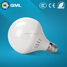 indian market the cheapest led plastic bulb ROHS CE CCC approved