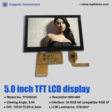 Factory wholesale 5.0 inch tft lcd mcu interface with 12Leds TF50002C
