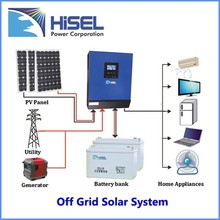 HiSEL solar inverter off grid solar inverter price solar inverter solar energy