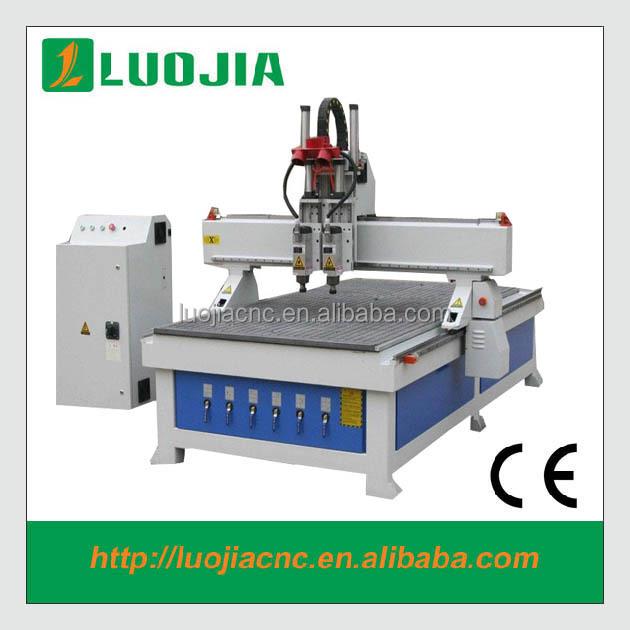 Pneumatic Wheat Cutting Machine India Price Cnc Machine Price In India ...