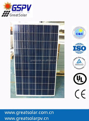 High effciency cheap solar panel 250W manufacturers in China