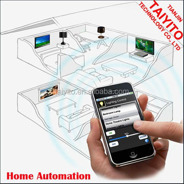 Taiyito Zigbee Wireless Smart Home Automation System
