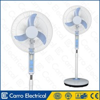 Energy saving electric solar fans battery powered