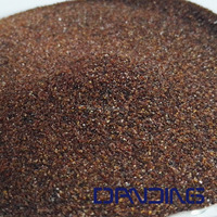 Natural abrasive waterjet cutting natural raw garnet wholesale importers in china