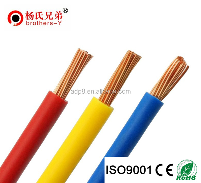 Power Cable Single Core : Single core wire with aluminum electrical power cable