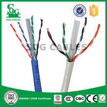 hot selling PVC insulated high speed cat6 cable for cctv camera