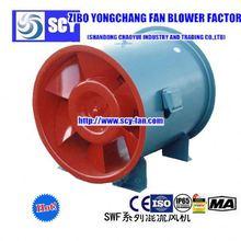industrial engine cooling fans