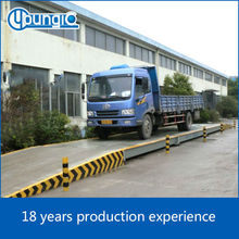 assembled weighbridge modules competitive price
