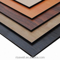 Matte Glossy Wood Leather Surface Finishing and Decorative High-Pressure Laminates / HPL Type hospital wall guard
