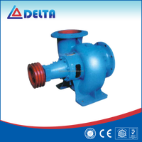 Best Price Top Quality Roto Flow Pump