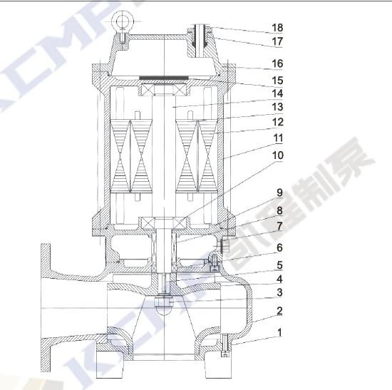 QWP Centrifugal Submersible Pump