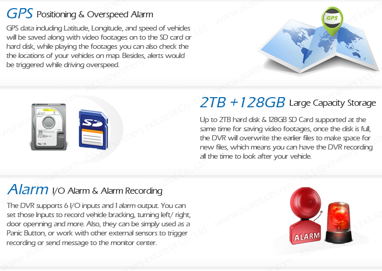 China best quality factory direct sales 4CH/5CH/8CH mobile DVR recorder 2TB HDD+128GB Mobile NVR/DVR WIFI/3G/4G GPS G-sensor