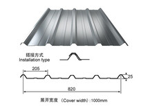 competitive price corrugated roofing sheets famous metal roofing sheets cheap metal roofing sheets prices