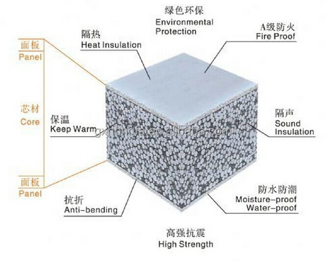Calcium Silicate Blocks : Features of eps calcium silicate board wall panel a new