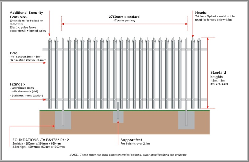 Triple pointed and splayed steel palisade fence and gate 12.png