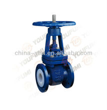 PFA Lined Rising Stem Gate Valve Suppliers