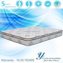 New style gel memory foam mattress topper
