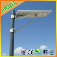 the latest inventions of china 2014 flashing safety road light 20w led street light 6500k