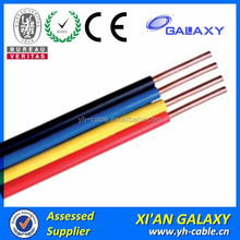 Factory Price PVC flexible stranded cable 1.5mm electric wire