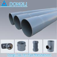 Factory Price Plastic High Pressure Large Diameter UPVC/PVC Pipe
