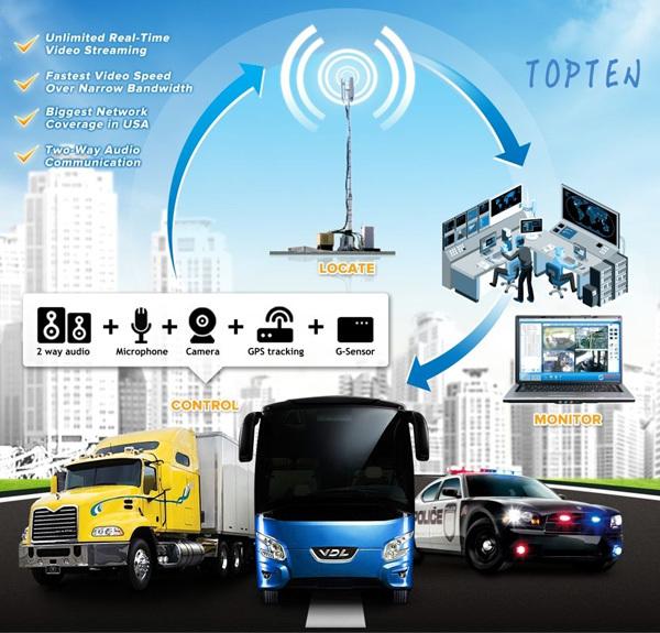 Mini Gps Tracker TK108 pour voiture, Camion et la gestion de la flotte, App suivi, Col CE
