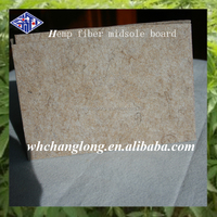 More comfortable and environmental shoes making material middle soling plate Han ma plate