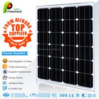 Powerwell 30w 50w 65w 75w 80w 100w 200w 250w 300w Solar Panel Wholesale Price