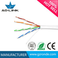 Factory Wholesale UTP Cat5 Cat5e Ethernet Cable lan and wan cables