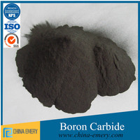 Boron Carbide XRD Yield Strength b4c Mortar Plates