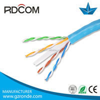 3d ethernet cable cat6 network cable