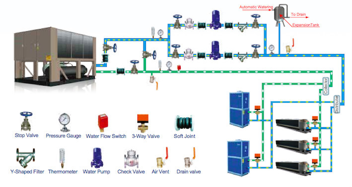 Hydronic Basics Primarysecondardy Pumping additionally Cooling Tower And Condenser Water Design Part 6 Multiple Cooling Towers And Condenser Piping also Geothermal Hvac Loop Systems Information also 071 Pneumatic Circuits And Control Technique Basics 1 Basic Pneumatic Circuits also Page 060. on typical chiller schematic