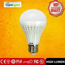 High effective Lowest cost E27 B22 factory china led bulb price Trade Assurance