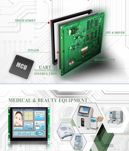 15.1 inch 1024*768 resolution TFT LCD monitor with Touch screen for AMT,use famous manufacturer IC