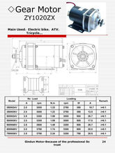 350W36V DC motor with 3000rpm 2.0A Electricl Bicycle, ATV Electricl Tricycle ZY1020ZX