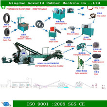 Rubber Powder Production Plant / waste tire recycling machine