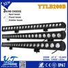 Extra bright offroad led work lights 200w automobile led lighting bulb 4x4 refit led headlight kit