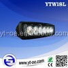 low price high quality12v 1080LM 18w led headlight motorcycle