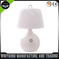 Factory Direct Sales Led Motion Sensor Light With CE ROHS