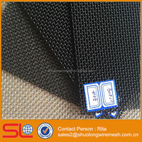 Prevent Birds Stainless Steel Security Screen for Australia