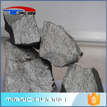 China best supplier ferromanganese in hot sale