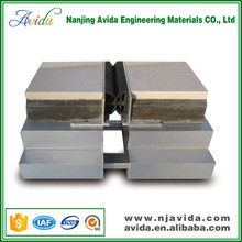 Waterproof rubber expansion joint for concrete floor