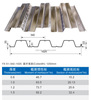 cheap1.0mm galvanized steel floor decking sheet /galvanized metal decking supplier YX51-342-1025
