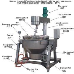 Frozen Food / fast food industrial Cooking Pot
