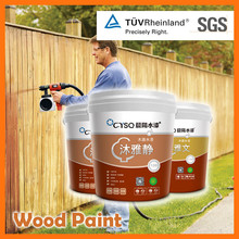 Water based distributors wanted waterproof lacquer for wood