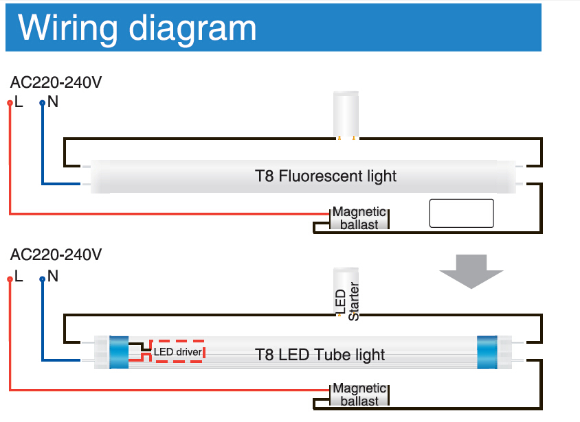 Wig Wag Switch Wiring Diagram likewise Led Wiring Diagram For A Fluorescent Light Fixture furthermore Ta ch01 additionally Bodine Emergency Wiring Diagram besides Tda7293 Stereo 100w Anfi. on circuit diagram of fluorescent