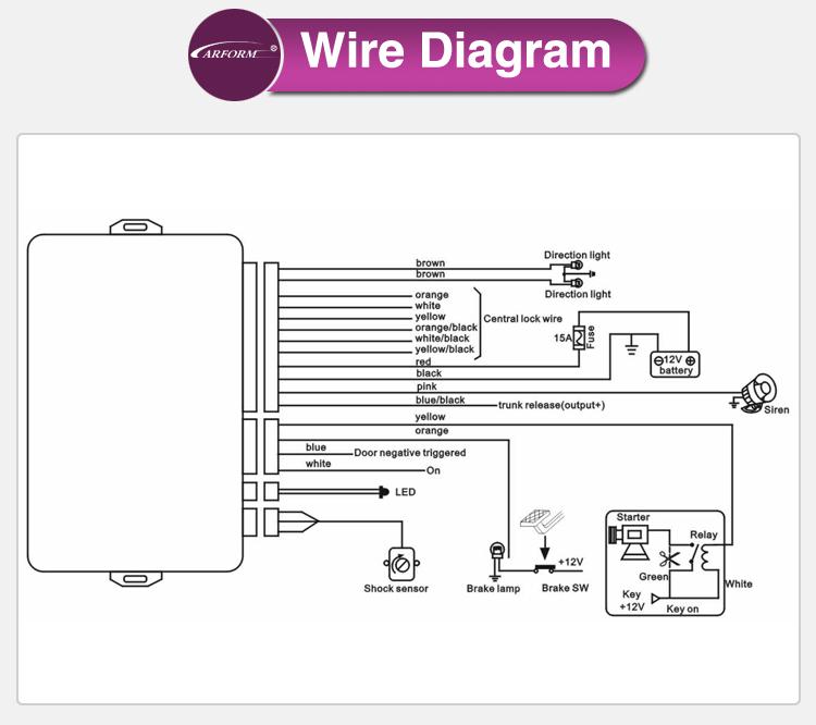 Wiring Diagram Alarm MobilTracker Wiring Diagram Central Locking