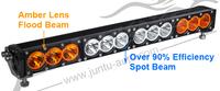 New Product 10w chip single stack 21inch amber light bar, 120w led combo light bar 12v DC for pickup trucks, SUV